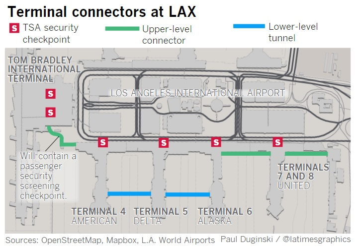 New Connector at LAX Makes Transit a Breeze | Esplanade Travel on